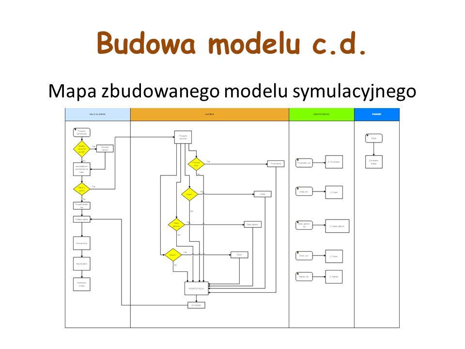 Mapa zbudowanego modelu symulacyjnego