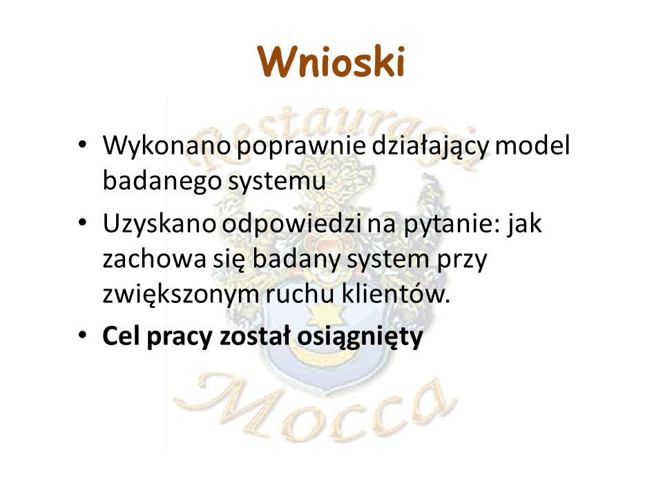 Wnioski Wykonano poprawnie działający model badanego systemu