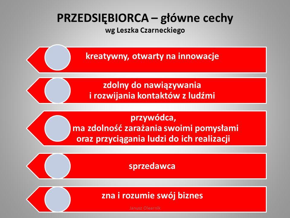 PRZEDSIĘBIORCA – główne cechy wg Leszka Czarneckiego