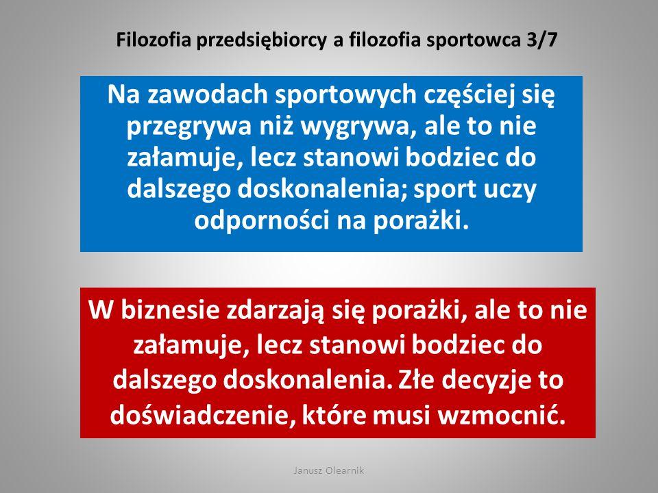 Filozofia przedsiębiorcy a filozofia sportowca 3/7