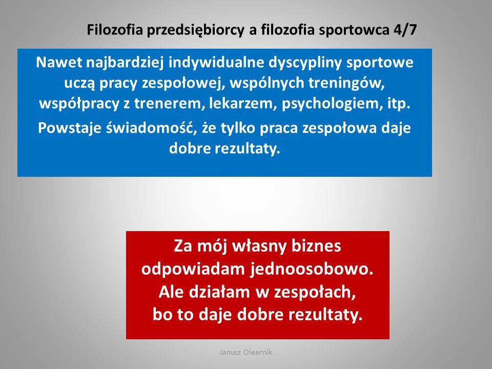 Filozofia przedsiębiorcy a filozofia sportowca 4/7