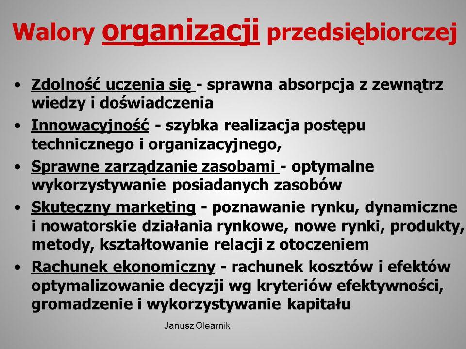 Walory organizacji przedsiębiorczej