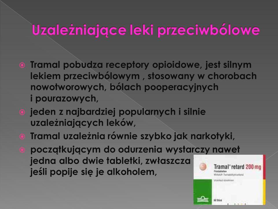 Uzależniające leki przeciwbólowe