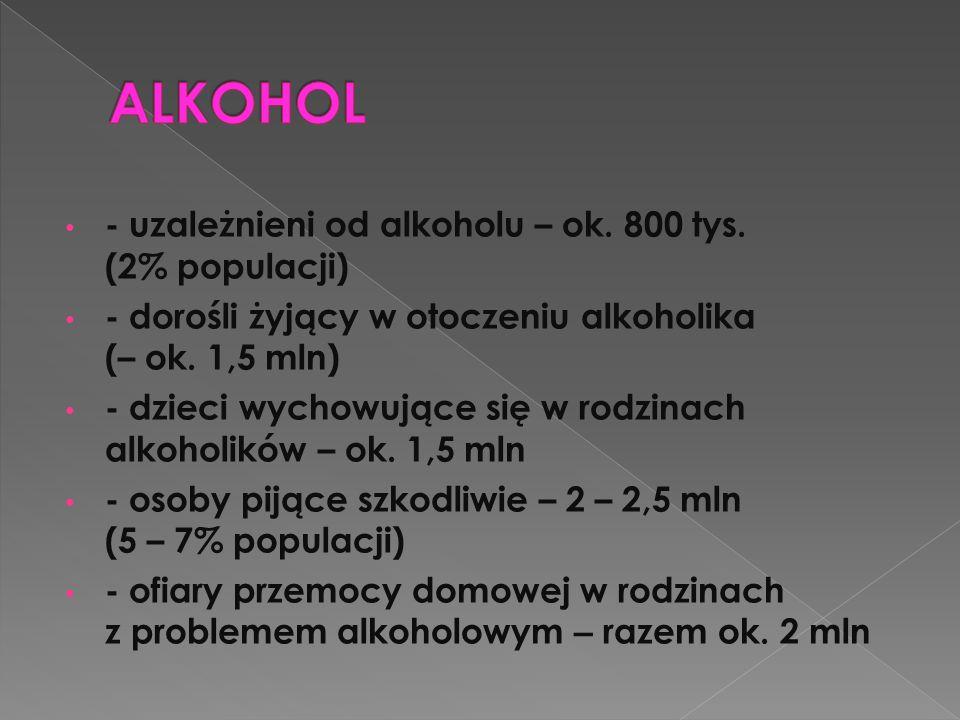 ALKOHOL - uzależnieni od alkoholu – ok. 800 tys. (2% populacji)