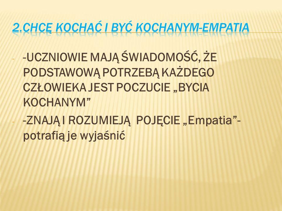 2.CHCĘ KOCHAĆ I BYĆ KOCHANYM-EMPATIA