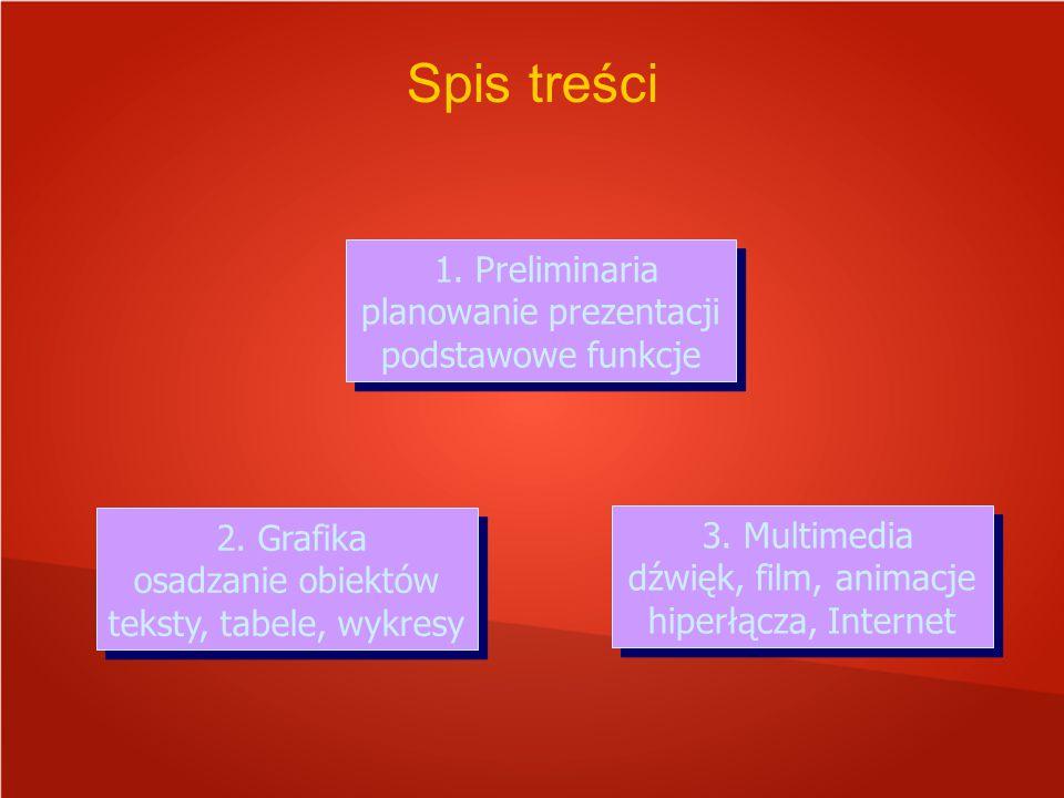 1. Preliminaria planowanie prezentacji