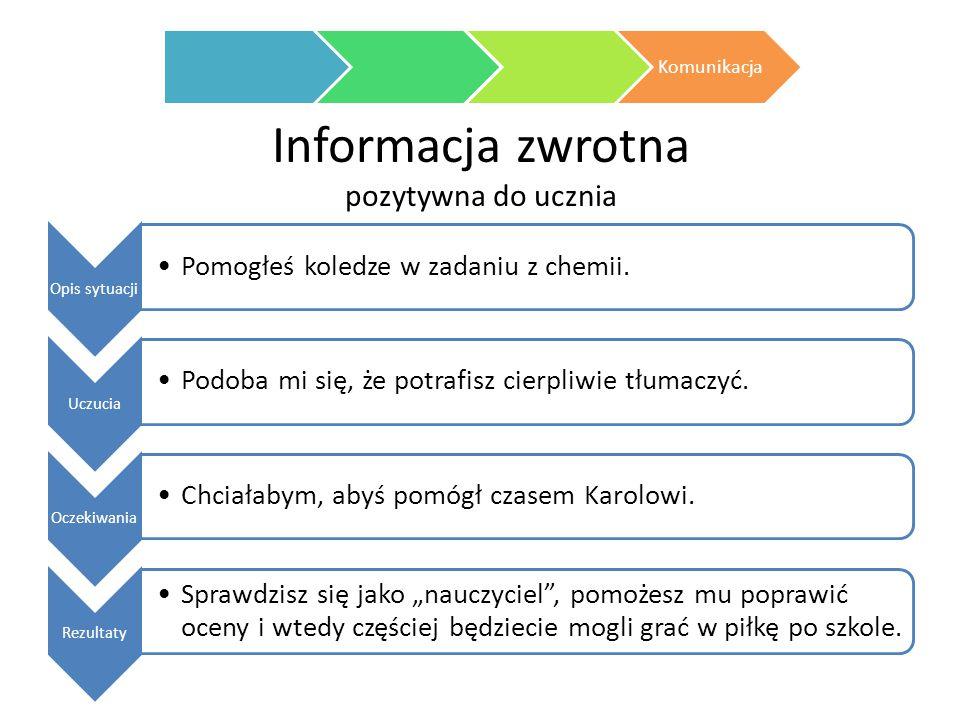 Informacja zwrotna pozytywna do ucznia