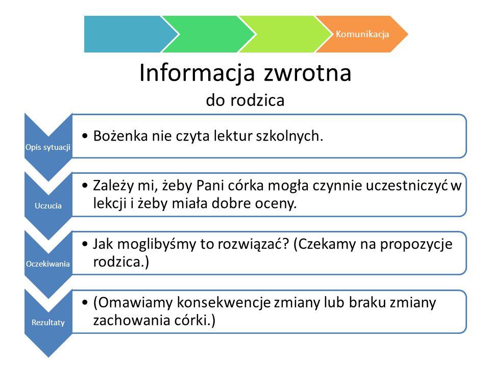 Informacja zwrotna do rodzica