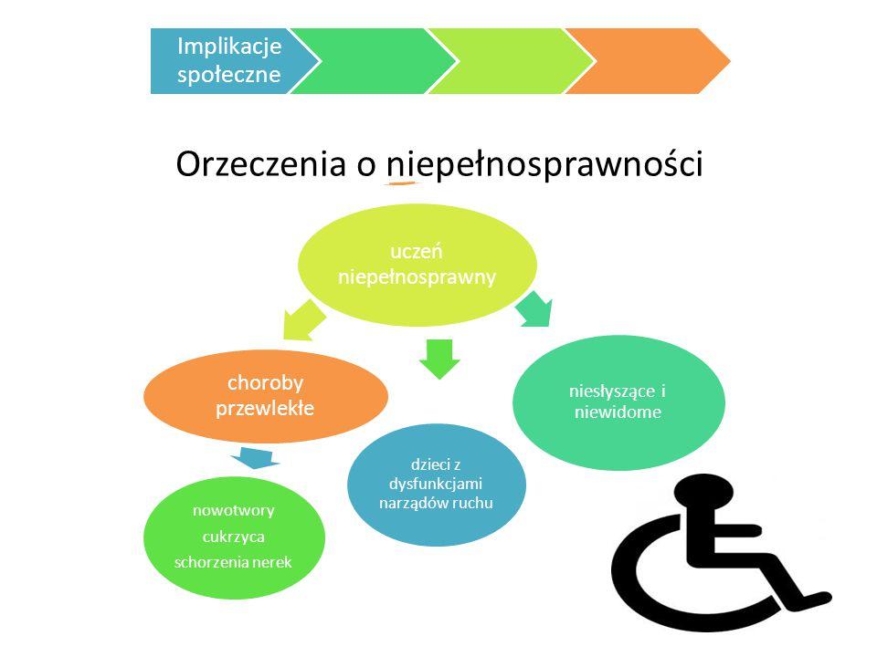 Orzeczenia o niepełnosprawności