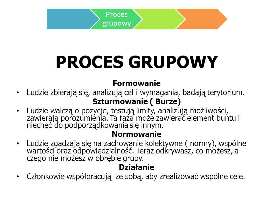 PROCES GRUPOWY Formowanie