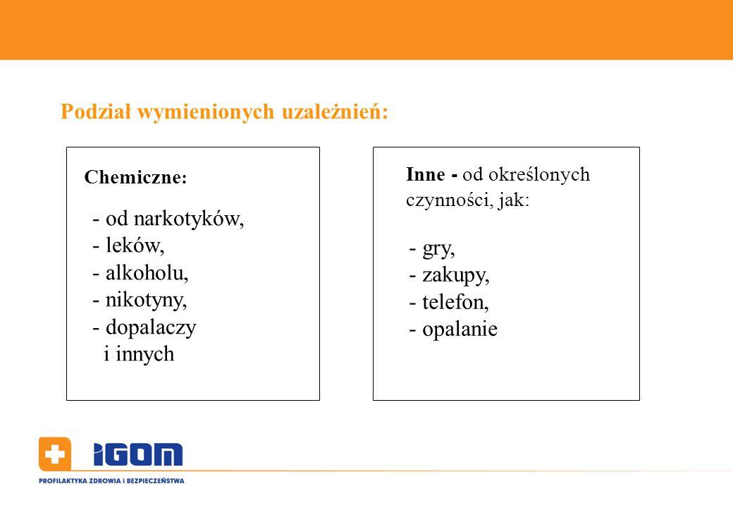 Podział wymienionych uzależnień: