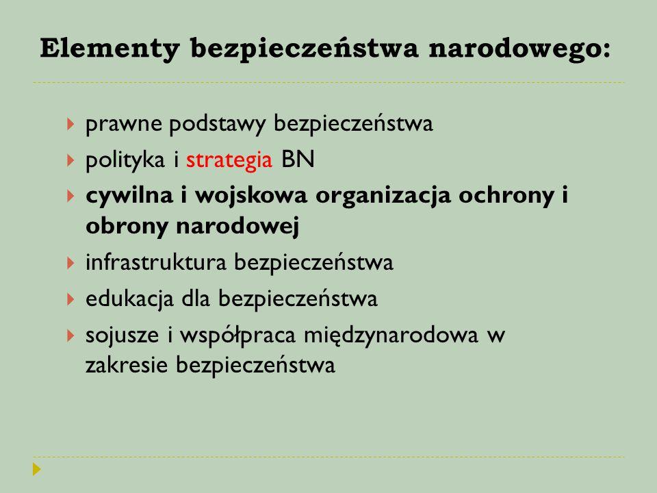 Elementy bezpieczeństwa narodowego: