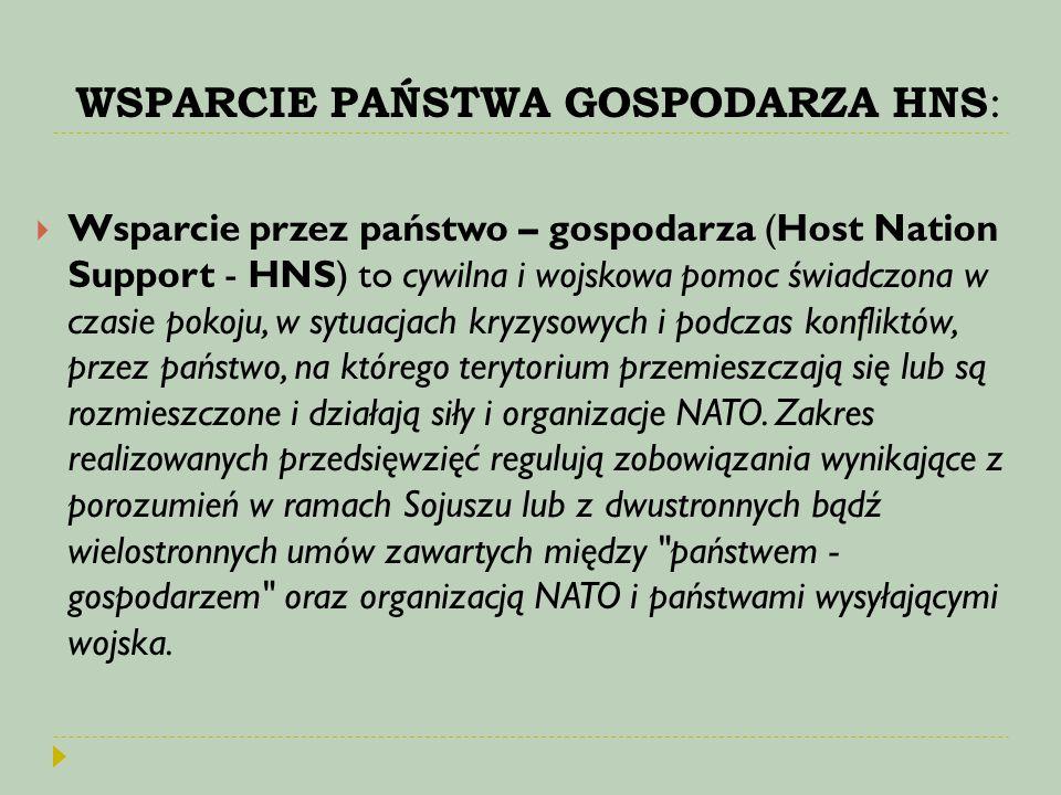 WSPARCIE PAŃSTWA GOSPODARZA HNS: