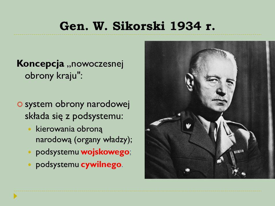 """Gen. W. Sikorski 1934 r. Koncepcja """"nowoczesnej obrony kraju :"""