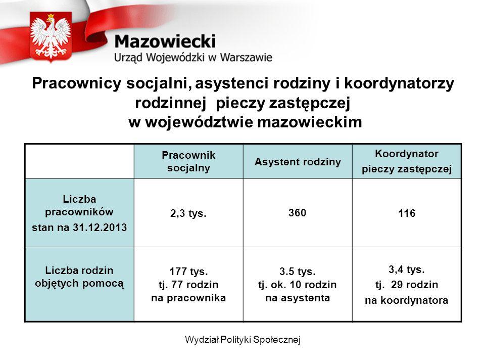 Pracownicy socjalni, asystenci rodziny i koordynatorzy rodzinnej pieczy zastępczej w województwie mazowieckim