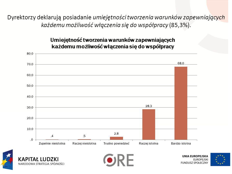 Dyrektorzy deklarują posiadanie umiejętności tworzenia warunków zapewniających każdemu możliwość włączenia się do współpracy (85,3%).