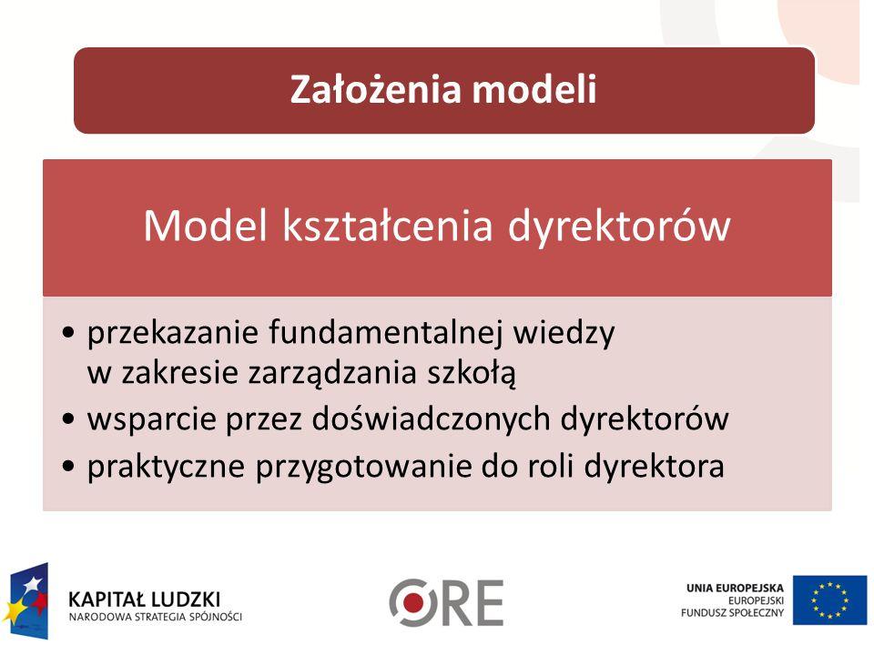 Model kształcenia dyrektorów