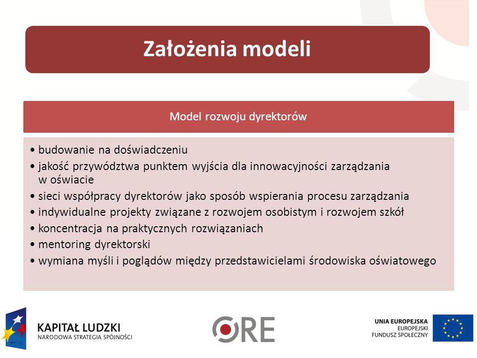 Model rozwoju dyrektorów