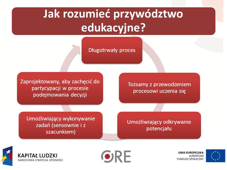 Jak rozumieć przywództwo edukacyjne