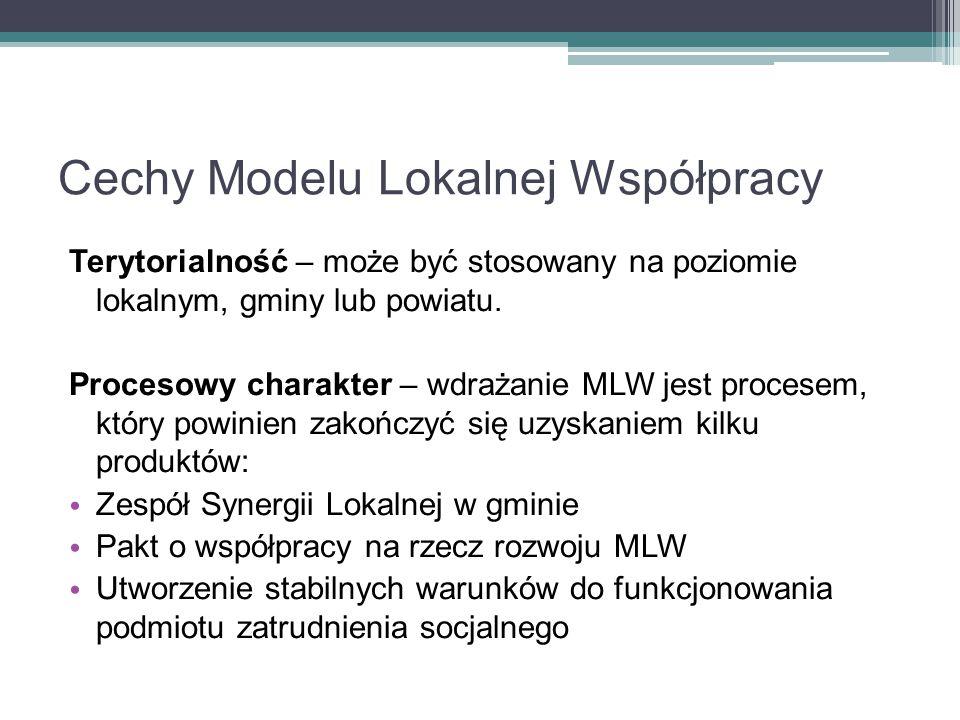 Cechy Modelu Lokalnej Współpracy
