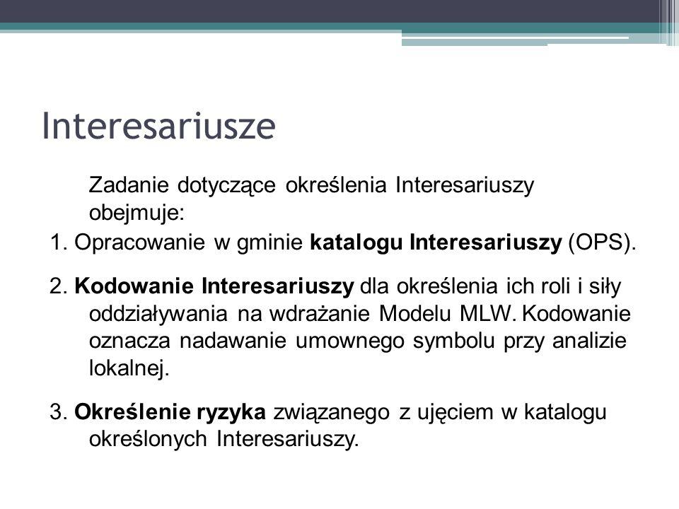 Interesariusze Zadanie dotyczące określenia Interesariuszy obejmuje: