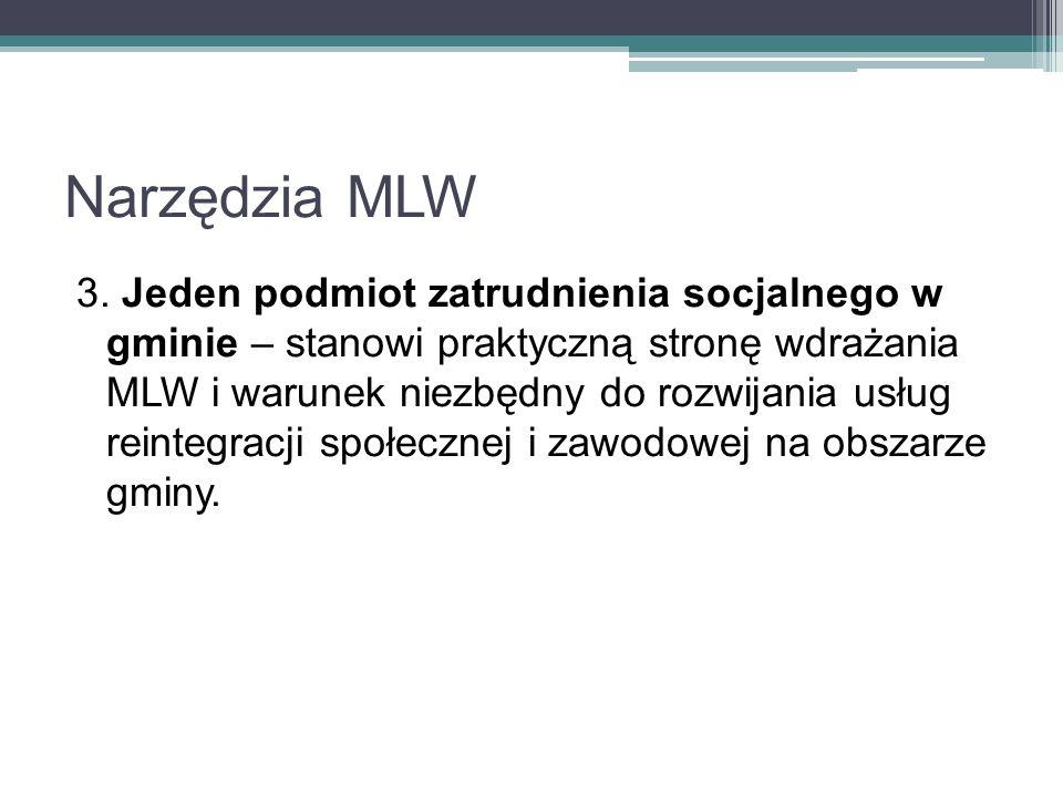 Narzędzia MLW