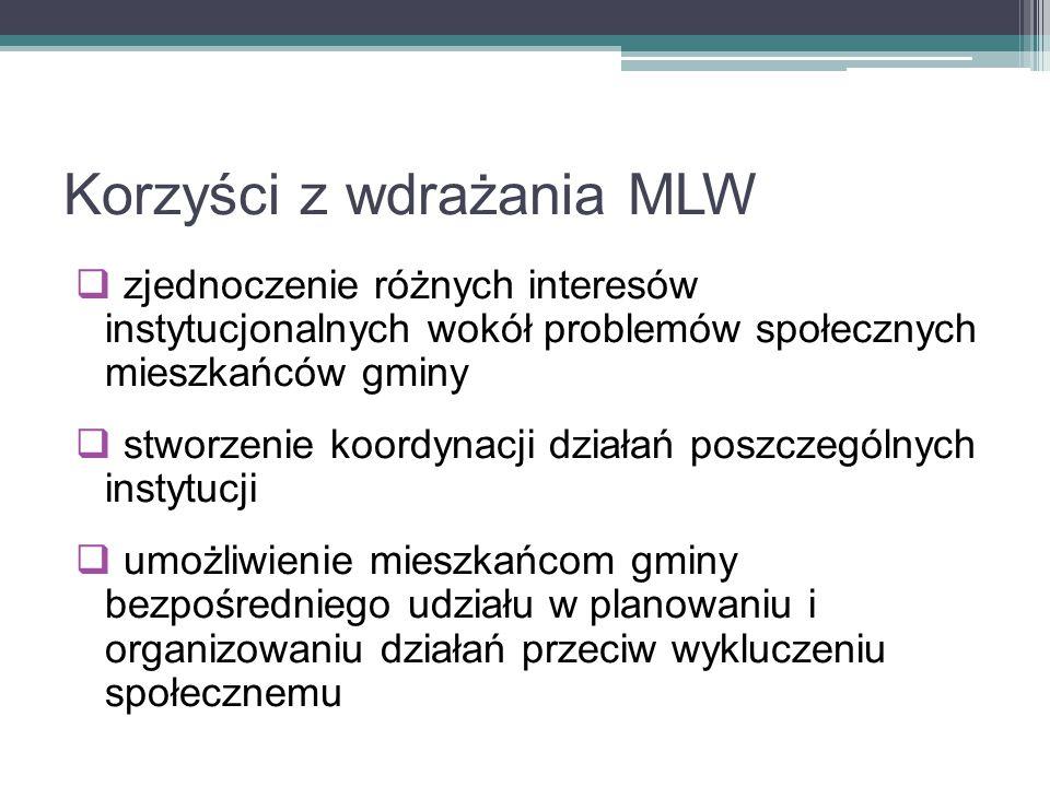 Korzyści z wdrażania MLW