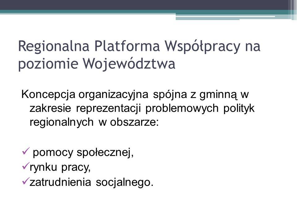 Regionalna Platforma Współpracy na poziomie Województwa