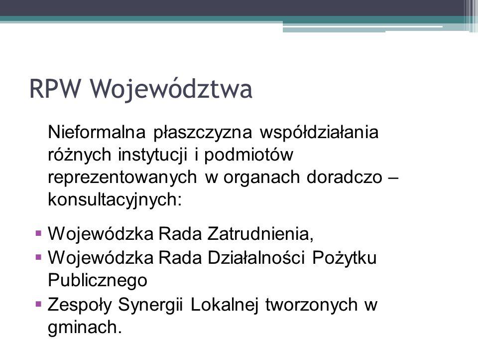 RPW Województwa Nieformalna płaszczyzna współdziałania różnych instytucji i podmiotów reprezentowanych w organach doradczo – konsultacyjnych: