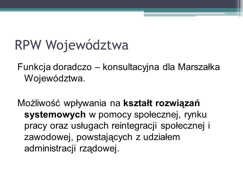 RPW Województwa