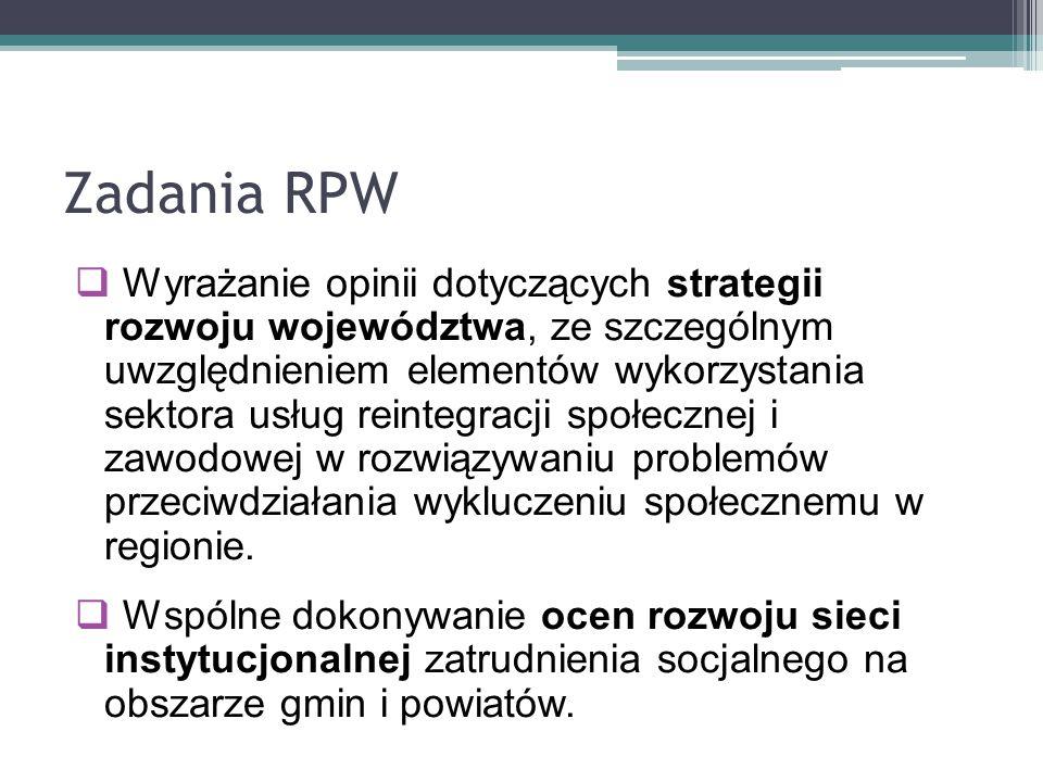 Zadania RPW