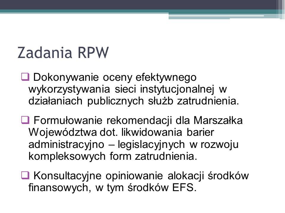 Zadania RPW Dokonywanie oceny efektywnego wykorzystywania sieci instytucjonalnej w działaniach publicznych służb zatrudnienia.