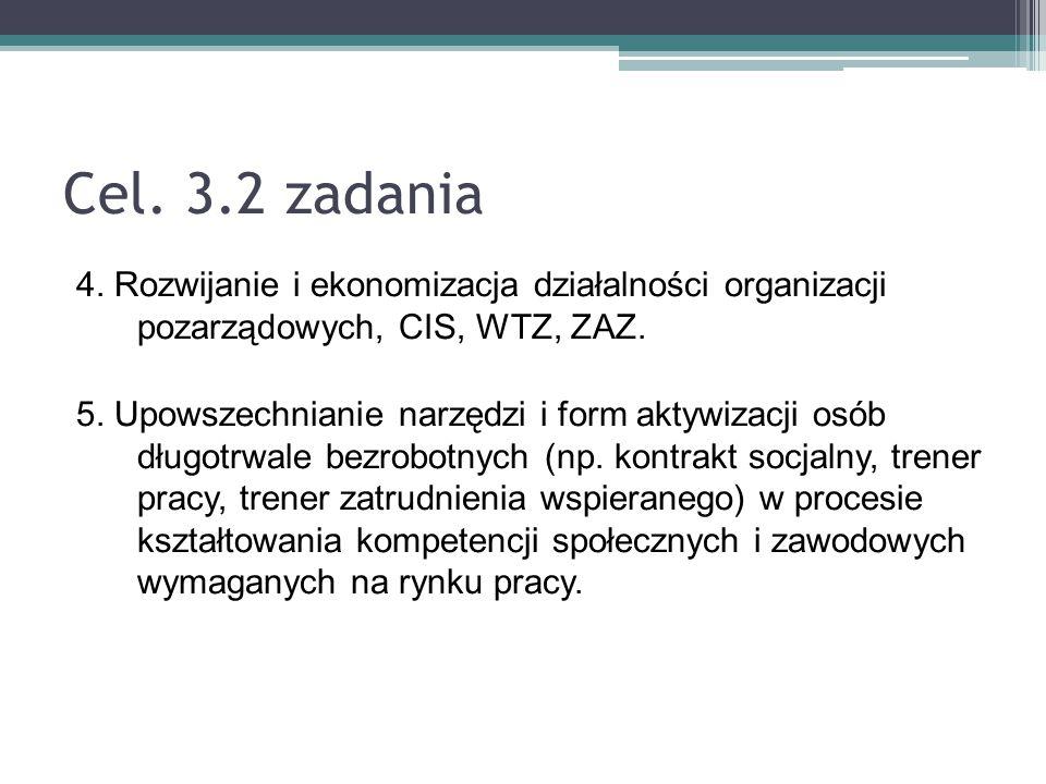 Cel. 3.2 zadania 4. Rozwijanie i ekonomizacja działalności organizacji pozarządowych, CIS, WTZ, ZAZ.