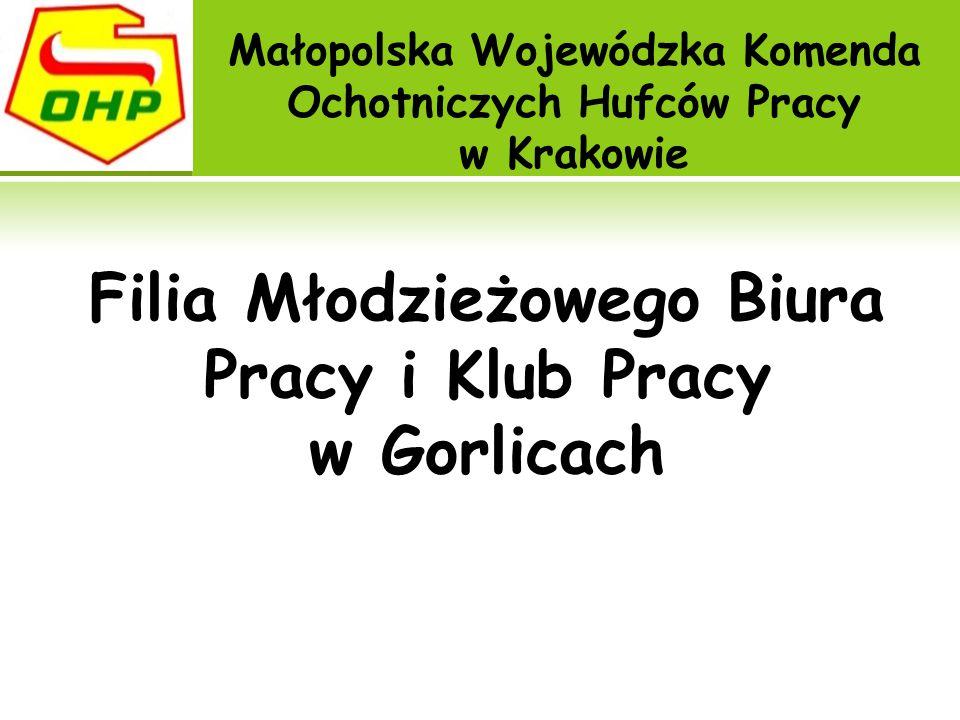Filia Młodzieżowego Biura Pracy i Klub Pracy w Gorlicach