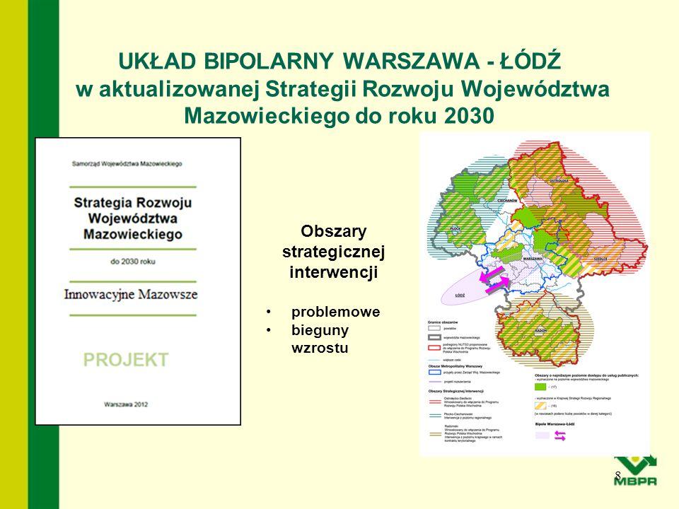 Obszary strategicznej