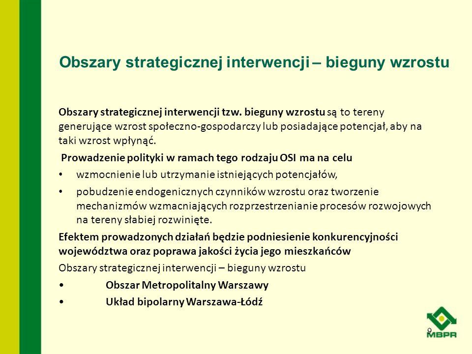 Obszary strategicznej interwencji – bieguny wzrostu