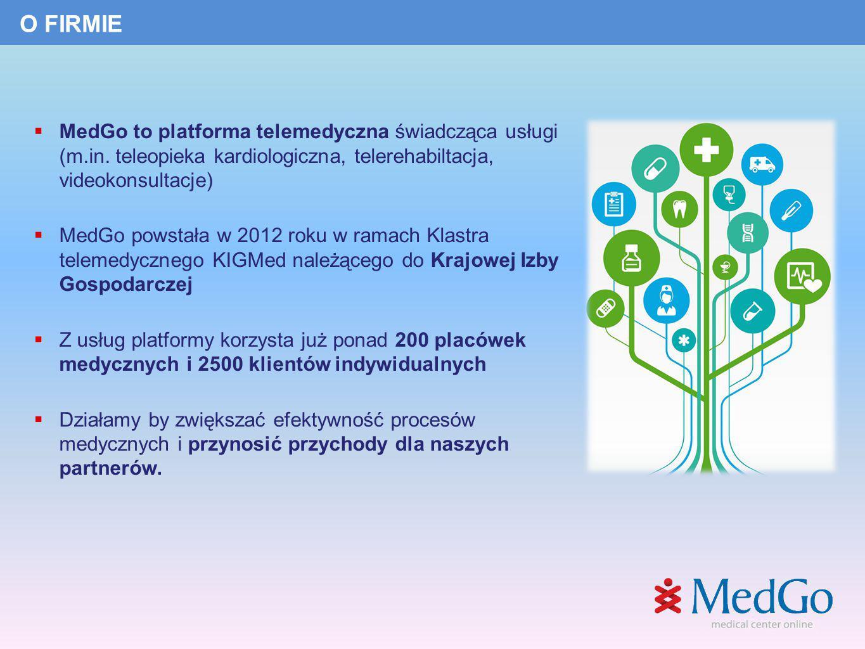 O FIRMIE MedGo to platforma telemedyczna świadcząca usługi (m.in. teleopieka kardiologiczna, telerehabiltacja, videokonsultacje)
