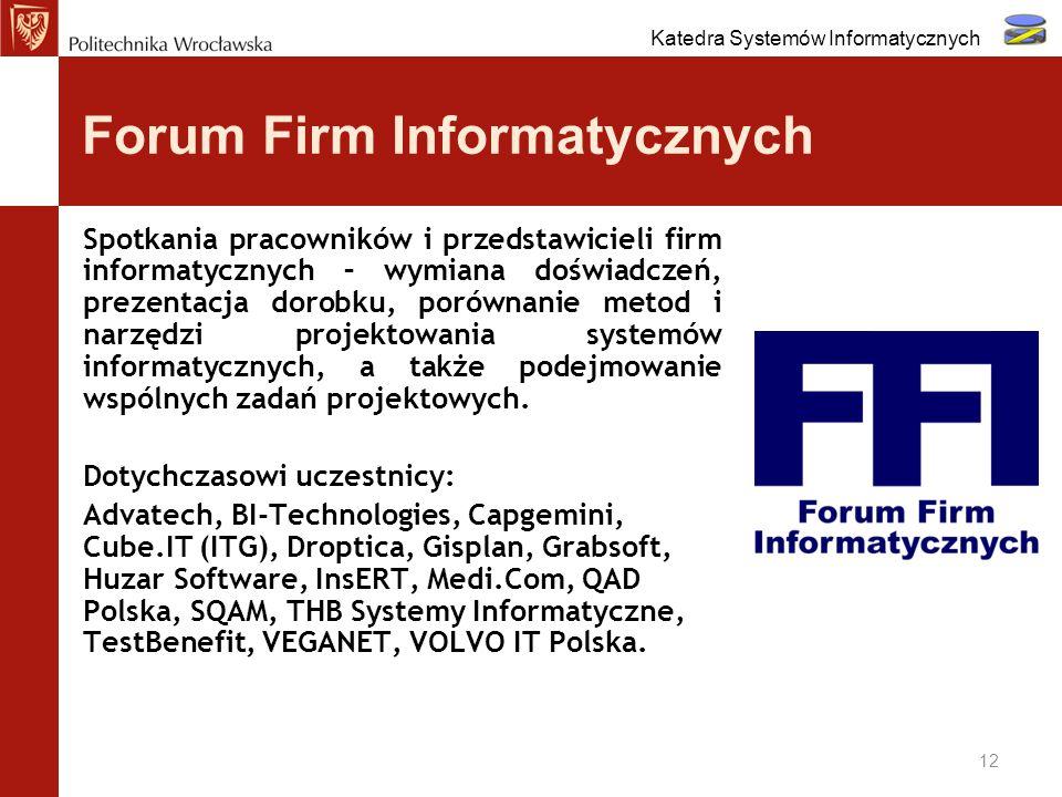 Forum Firm Informatycznych