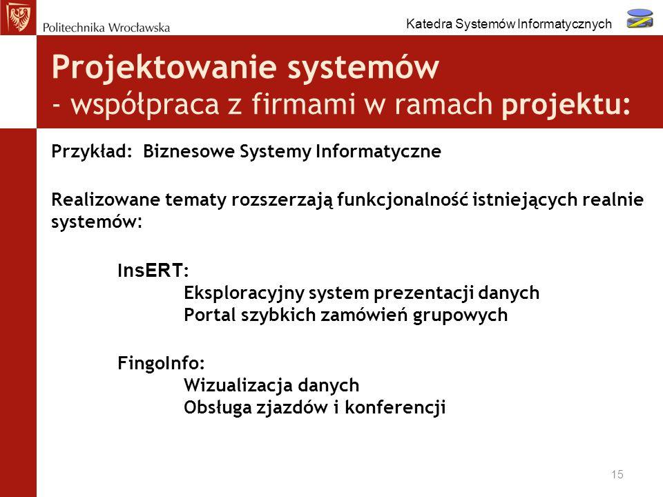 Projektowanie systemów - współpraca z firmami w ramach projektu: