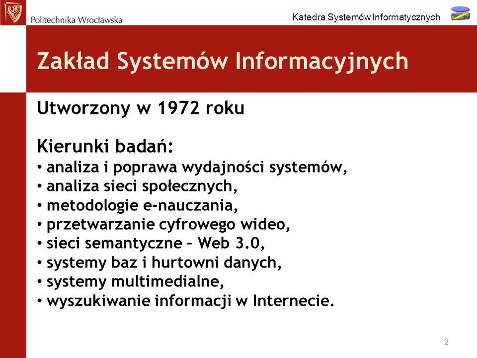 Zakład Systemów Informacyjnych