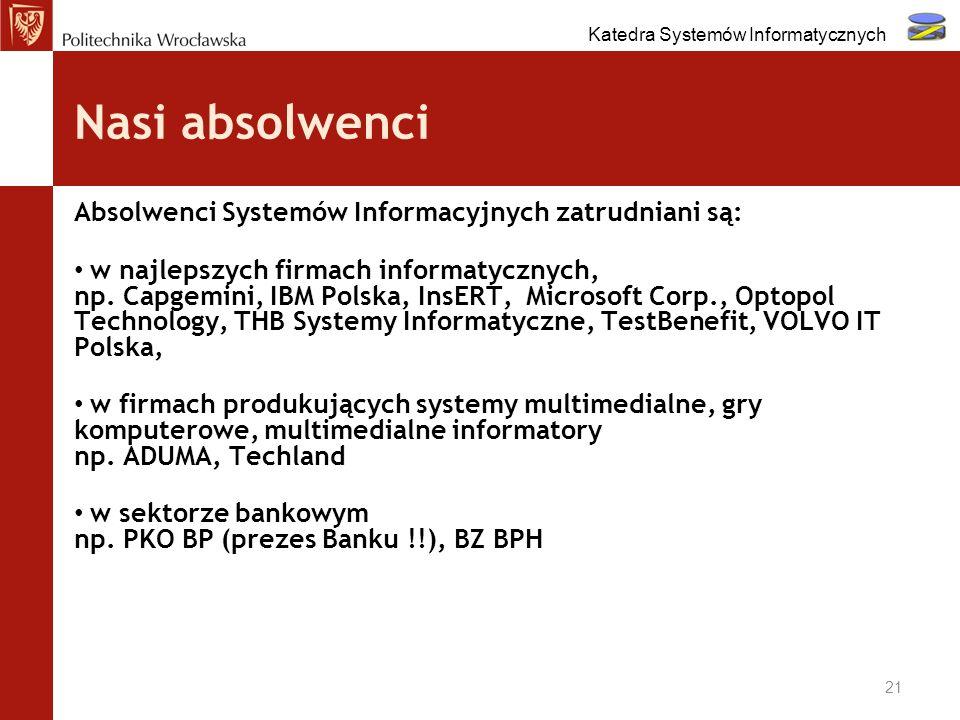 Nasi absolwenci Absolwenci Systemów Informacyjnych zatrudniani są: