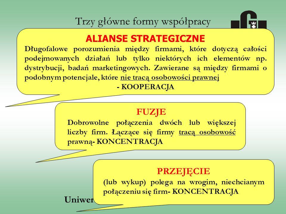 Trzy główne formy współpracy
