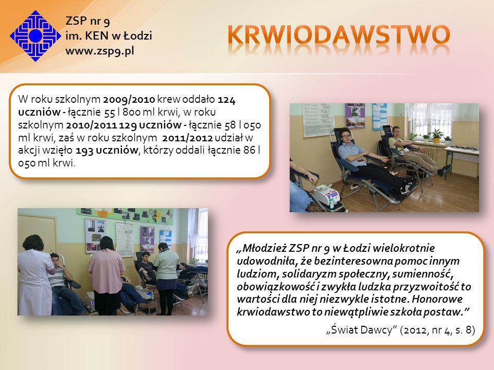 Krwiodawstwo ZSP nr 9 im. KEN w Łodzi www.zsp9.pl