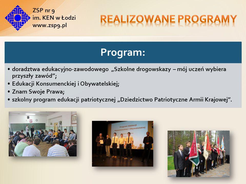 Realizowane programy Program: