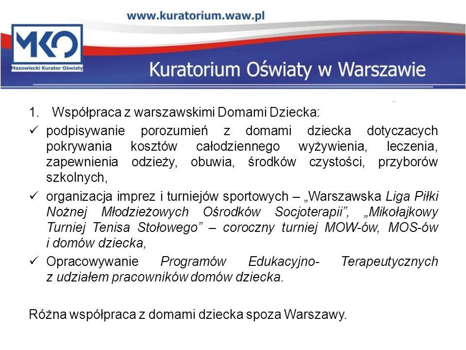 Współpraca z warszawskimi Domami Dziecka: