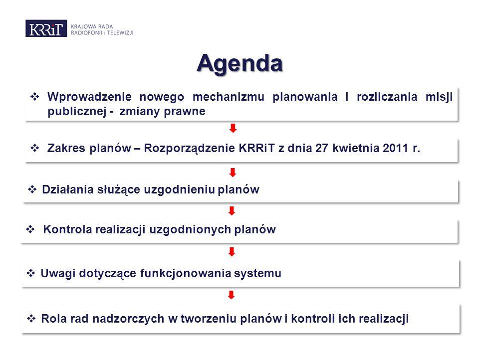 Agenda Wprowadzenie nowego mechanizmu planowania i rozliczania misji publicznej - zmiany prawne.