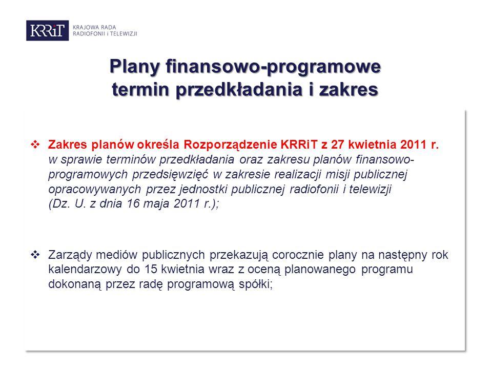 Plany finansowo-programowe termin przedkładania i zakres