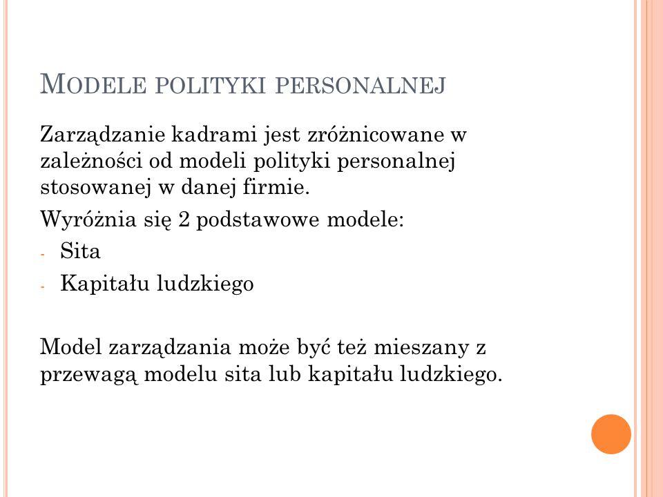 Modele polityki personalnej