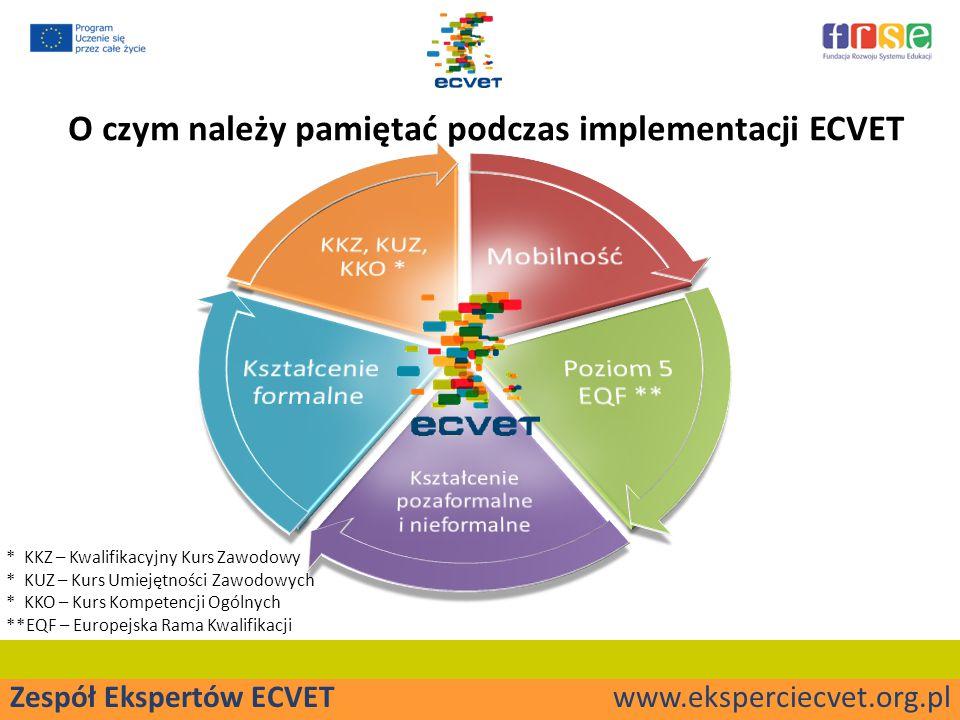 O czym należy pamiętać podczas implementacji ECVET