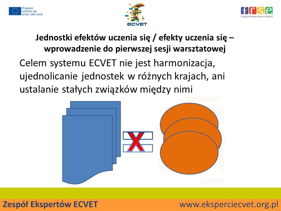 Zespół Ekspertów ECVET www.eksperciecvet.org.pl